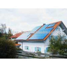 Solar Energy Collectors for Hot Water System