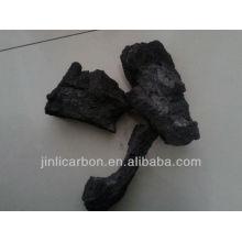 Metallurgical Coke for smelting