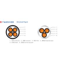EP-Rubber Insulation Polychloroprene Inner Sheath Copper wire braid Armor PVC Sheath Ship Power Cable,DA type