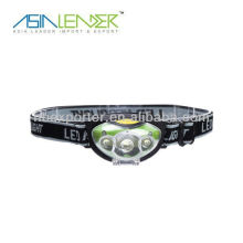 3LED Outdoor Led Headlight
