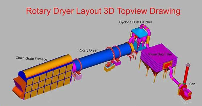 working principle of three advanced rotary Rotary valve animation category  the differences between piston and rotary engines  3d animation of screw compressor working principle - duration: 3:06 man energy solutions 1,566,411.