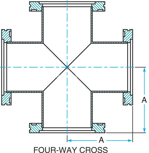 ISO 4Way Crosses Fittings