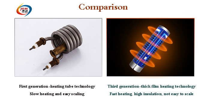 comparision of traditional heating tube