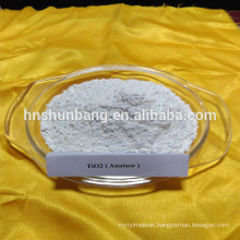 titanium dioxide rutile grade manufacture
