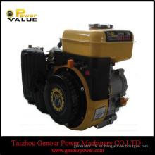 Motor de gasolina de un solo cilindro 87cc refrigerado por aire con valor de potencia con Ep