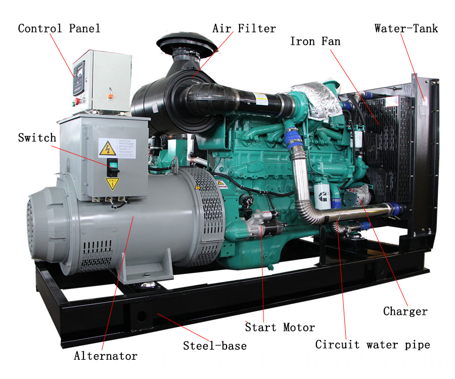 Detailed parts of Genset
