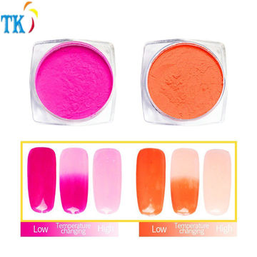 Pigment cosmétique Pigment thermochromique pour vernis à ongles.