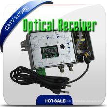 Récepteur optique de FTTH CATV / récepteur optique de CATV / récepteur optique de FTTH