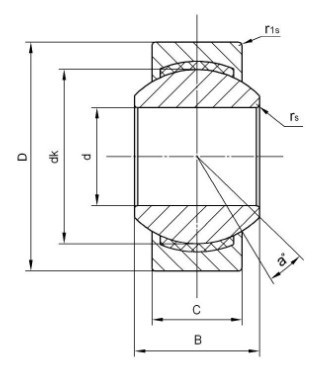 Radial Spherical Bearings GEG-XT-2RS Series