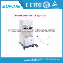 CE-Kennzeichnung Medizinische Elektro-Sauger