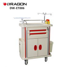Emergency hospital use trolley with drawers and wheels for medical equipment