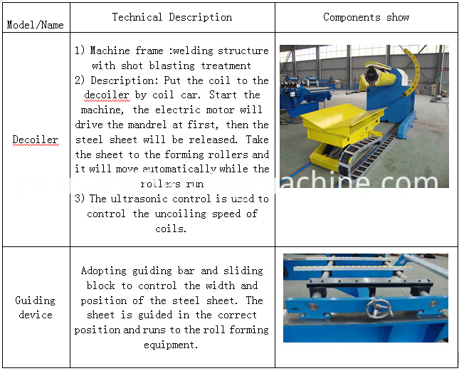 Standing seam metal roofing making machine 2