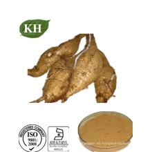 Blood Sugar Management Isoflavones 60%, Puerarin 40% Kudzu Root Extract