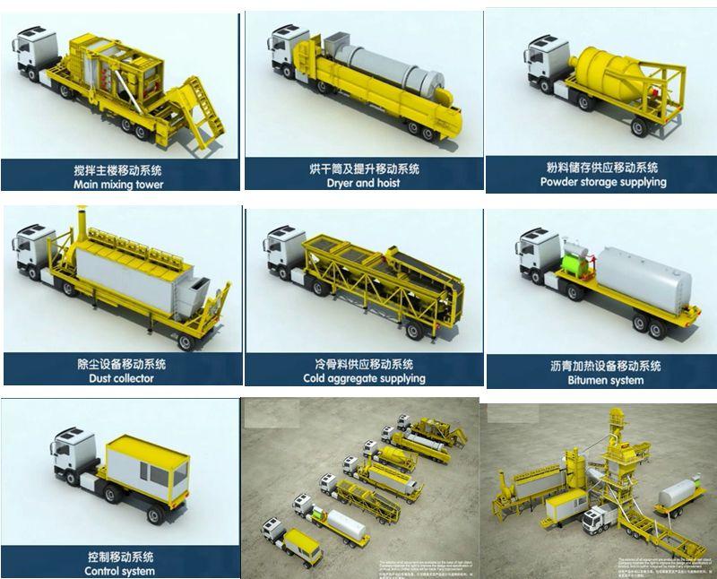 details asphalt plant mobile