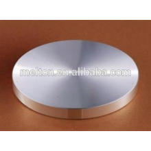 Lowest price Aluminum circle sheet