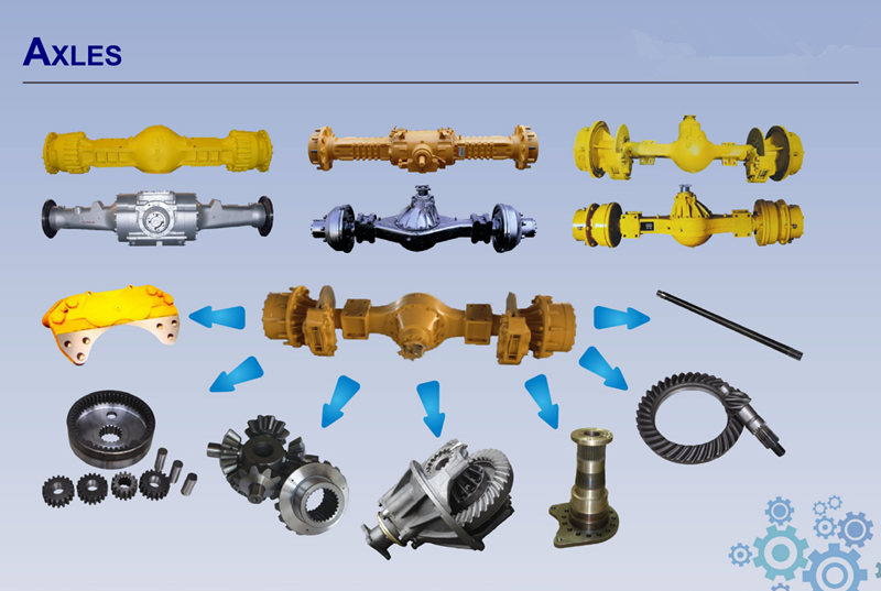 pare parts products