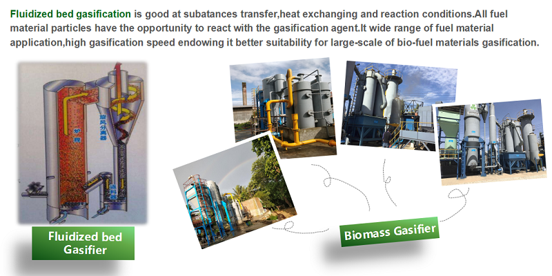 biomass gasification equipment