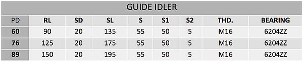 Guide Idler