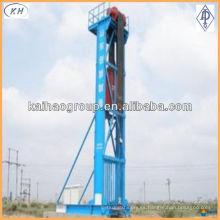 API 11E Oil Field Unidad de Bombeo de Tambor Eléctrico Inteligente
