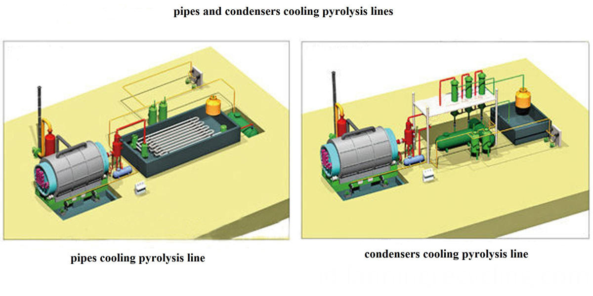 pipes and condensers cooling pyrolysis lines