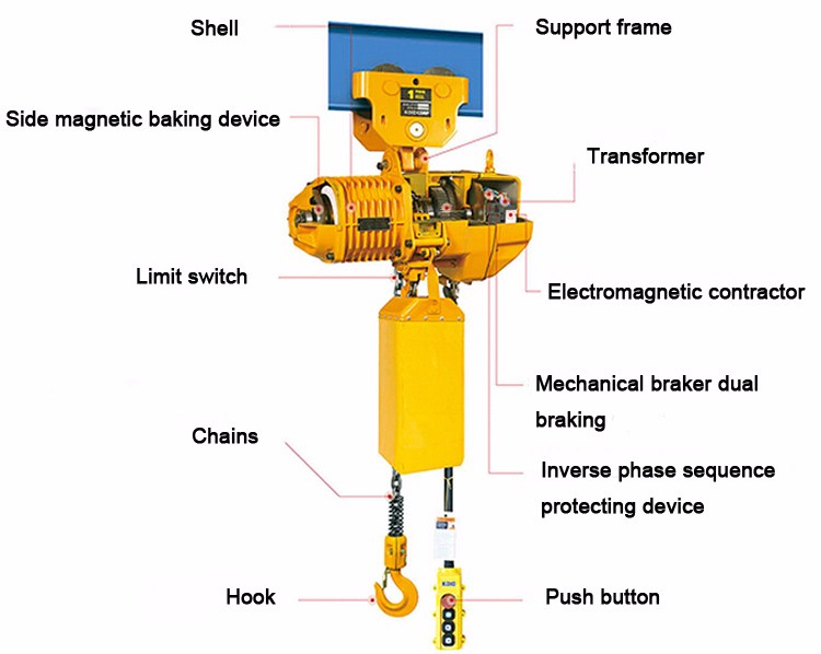 electric chain hoist parts