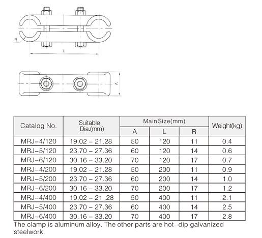 Spacer For Double Bus-bar Conductor 4