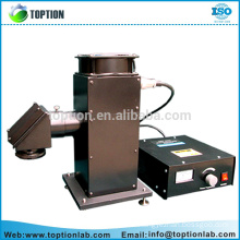 300W xenon lamp light source with filter for fluorescence, Luminescence