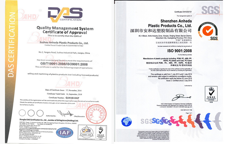 Extruded PP Sheet Certification