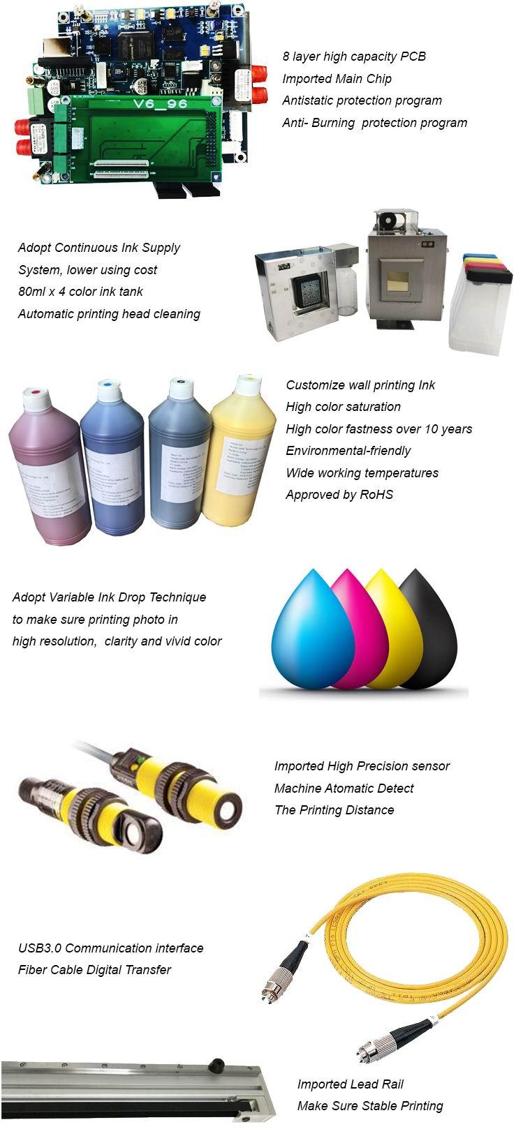 wall printers details