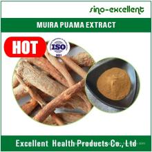 Ptychopetalum Olacoides Extract