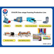Ligne de production de feuille de mousse EVA