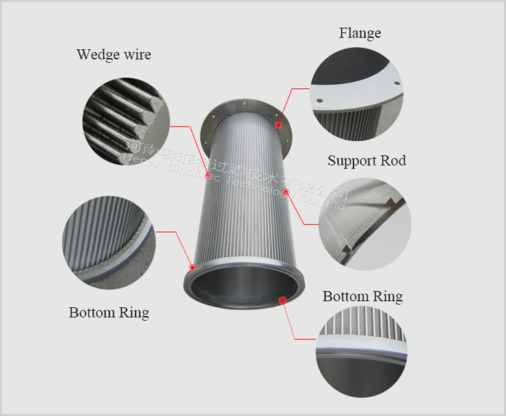 High quality stainless steel wedge wire wrapped screen drum filter