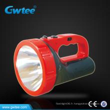 Lampes de chasse rechargeables à haute puissance