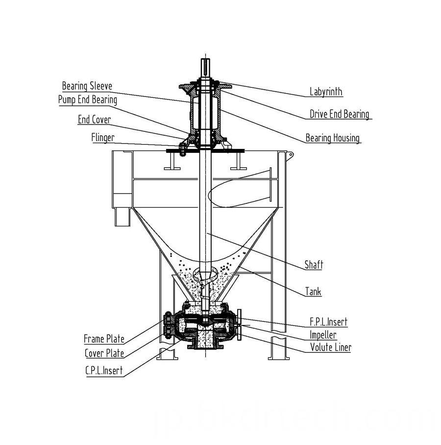 Vertical Froth Pump for the mineral separation