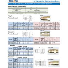 PUSH de acoplamiento rápido hidráulico
