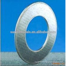 Outlet Center:Good Guality Pure Expanded Graphite Gasket