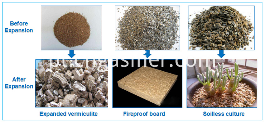 Vermiculite expansion equipment