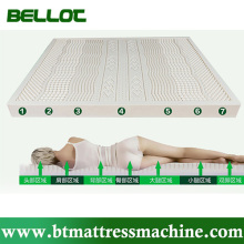 Eco-Friendly Latex Foam Mattress for Bedroom