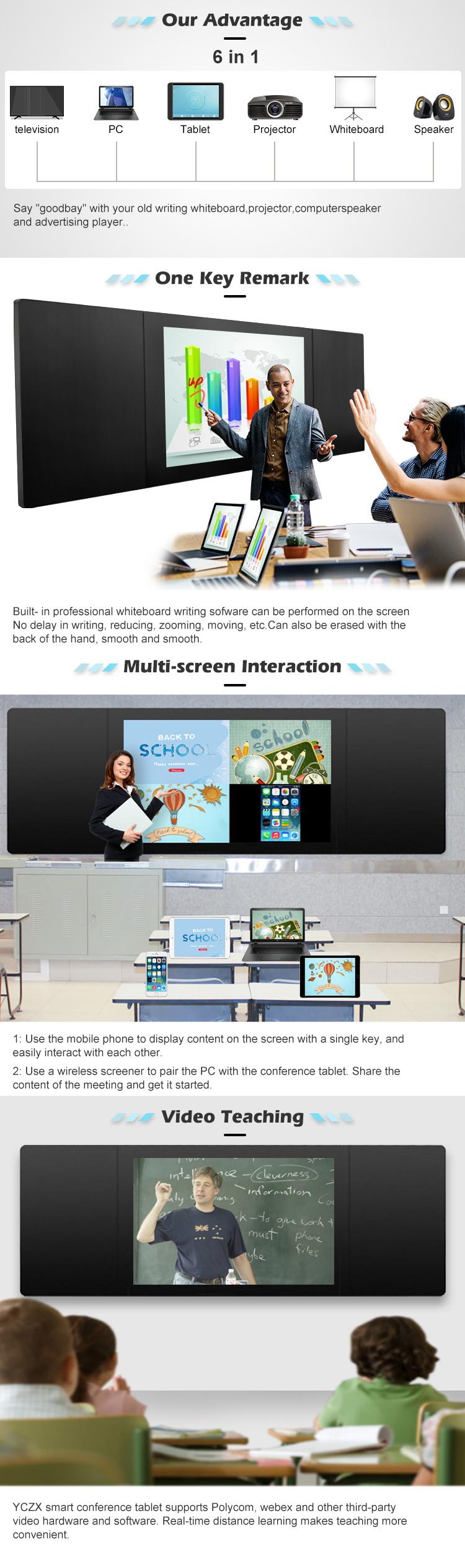 Digital Whiteboard Smart Whiteboard Touch Screen Whiteboard