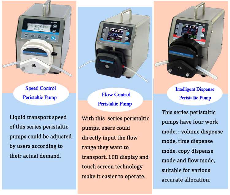 intelligent dispense peristaltic pump