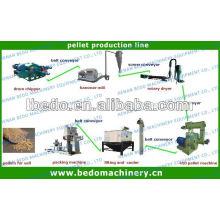 2013, a linha de produção de peletização de biomassa completa mais vendido com alta qualidade 008613253417552