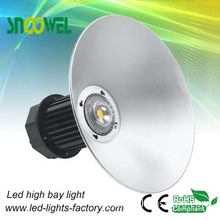 Ce Rohs 30w Led Industrial Lamp From Shenzhen