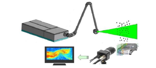 532nm Pulse Laser