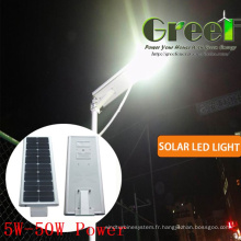 All in One LED solaire pour utilisation