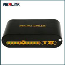 Matriz de audio óptica digital 4X2 Spdif / Toslink