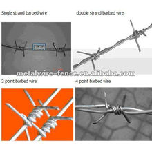 2014 shengxin galvanized twisted fence wire