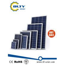 Поли панель солнечных батарей для разного размера