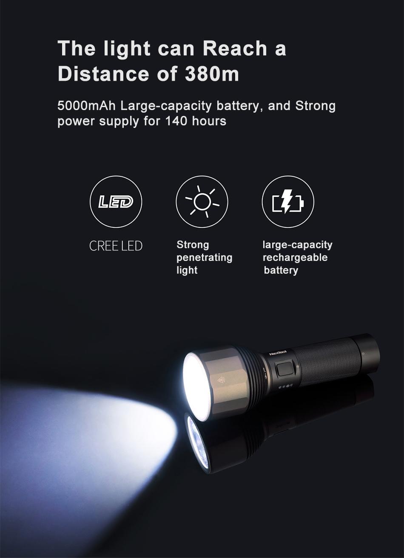Nextool Led Rechargeable Flashlight