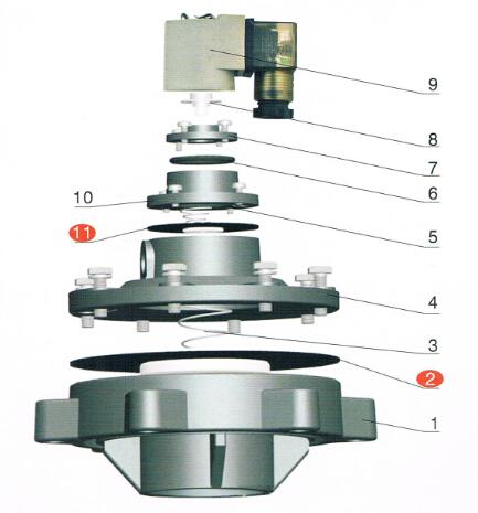 pulse valve parts