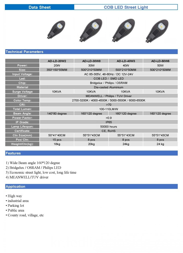 LED Street Lighting 750